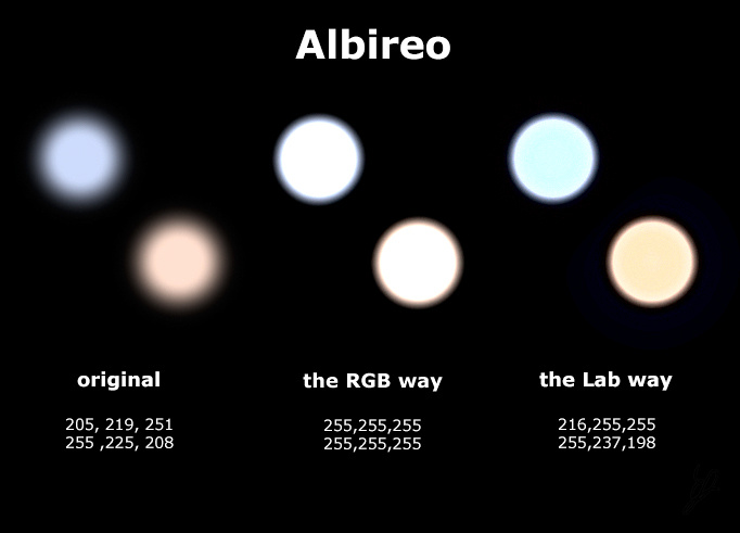 Imaginary colors - USM - Albireo